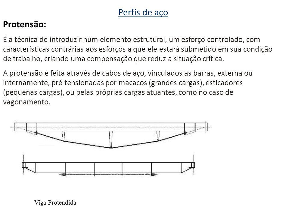 Perfis de aço Protensão: É a técnica de introduzir num elemento estrutural, um esforço controlado, com características contrárias aos esforços a que e