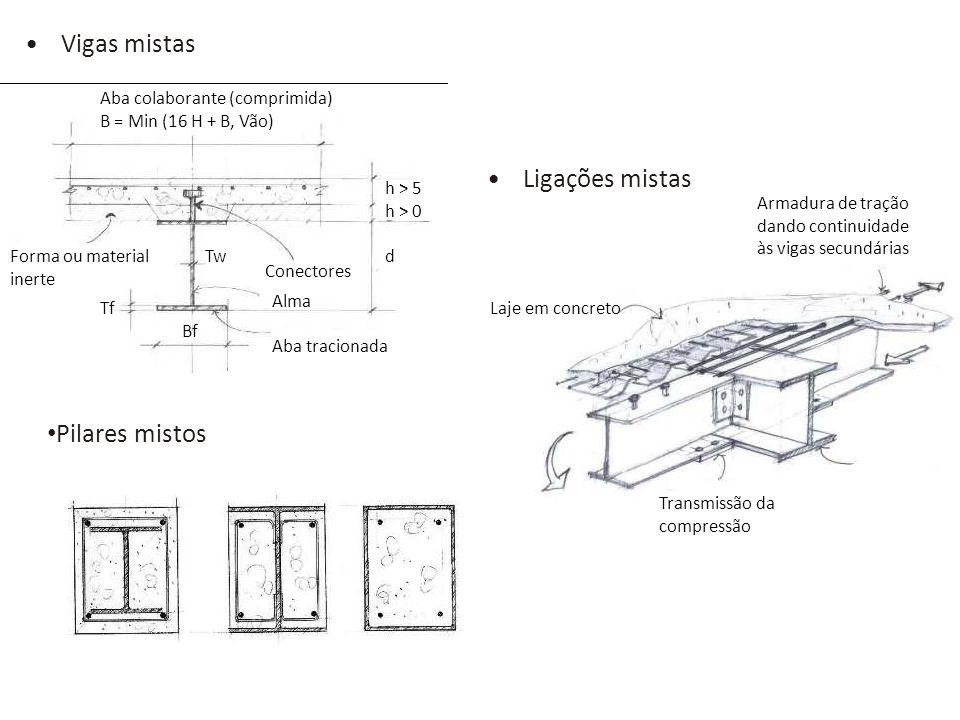 Vigas mistas Forma ou material inerte Bf Twd Tf Conectores h > 5 h > 0 Aba colaborante (comprimida) B = Min (16 H + B, Vão) Aba tracionada Alma Pilare