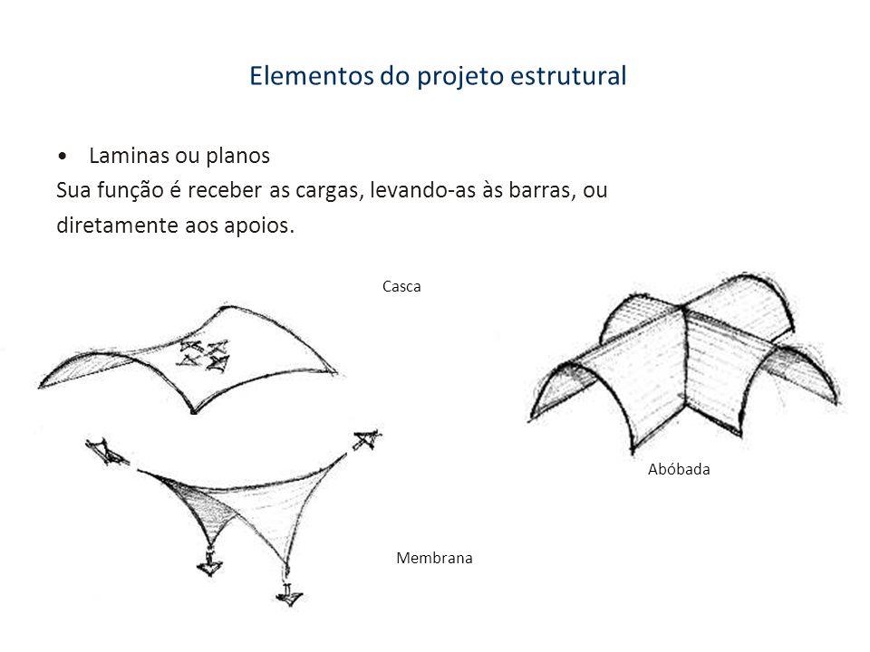 Elementos do projeto estrutural Laminas ou planos Sua função é receber as cargas, levando-as às barras, ou diretamente aos apoios. Casca Abóbada Membr