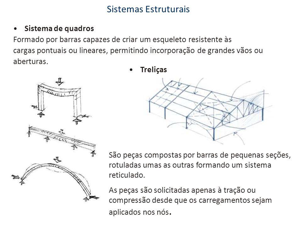 Sistemas Estruturais Sistema de quadros Formado por barras capazes de criar um esqueleto resistente às cargas pontuais ou lineares, permitindo incorpo