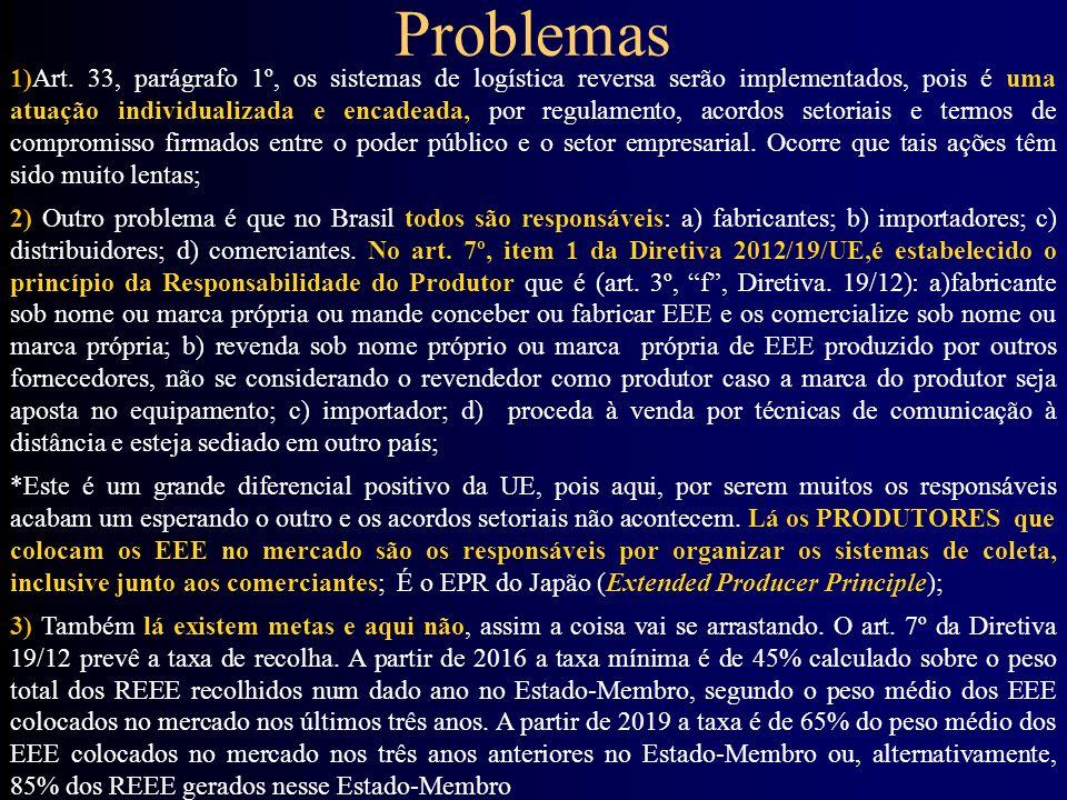 Problemas - 2 1) Desconexão entre as políticas públicas no Brasil; 2)Atividades sobre REEE distintas e desarticuladas; 3)Resolução parcial das questões e não sistêmica; 4)Muitos REEE armazenados em residências; 5)Poucos recicladores; 6)Ausência de conhecimento e informação; 7)Falta de uma cultura sobre o tema.
