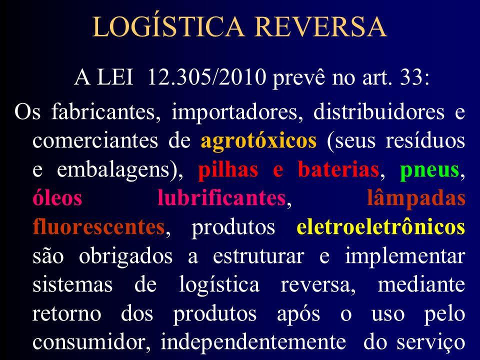 Logística Reversa In www.felsberg.com.br/.../Logística_Reversa_REEE_ABINEE_Ademir.pdf