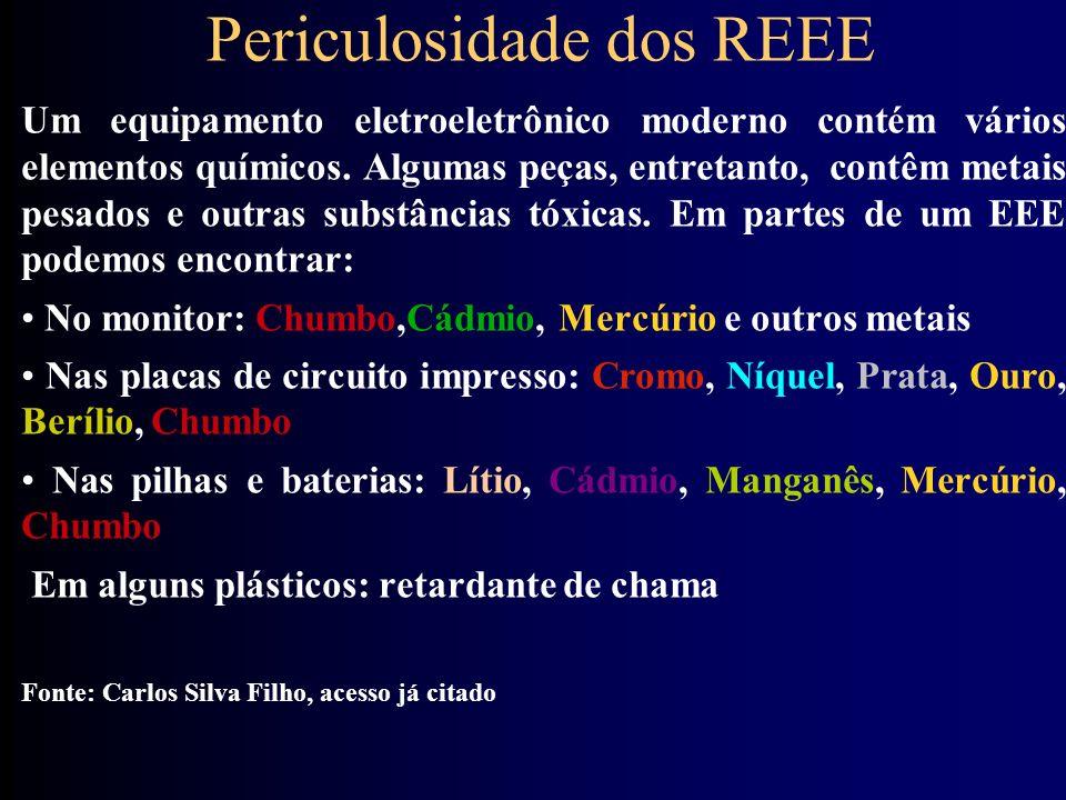 Aspectos socioambientais da gestão de resíduos de REEE – Lúcia Helena Xavier e outros, IEE-USP, www.iee.usp.br/.../LIVRETO_IEE_CURSO_DEZEMBRO_2012_final.p...