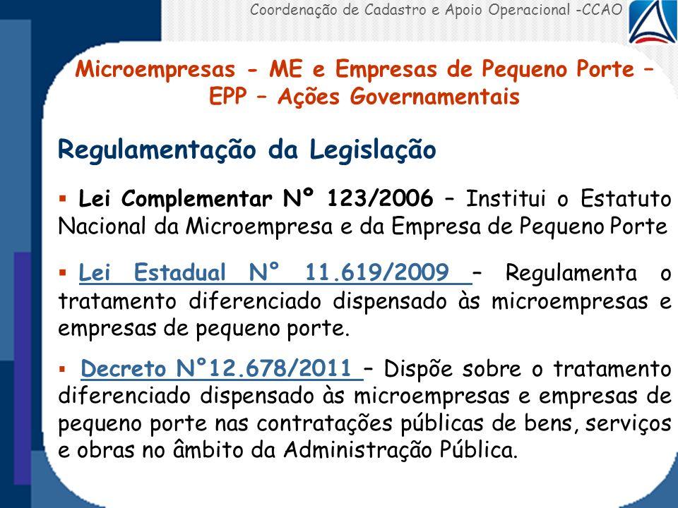 Coordenação de Cadastro e Apoio Operacional -CCAO SIMULADOR Coordenação de Cadastro e Apoio Operacional -CCAO Microempresas - ME e Empresas de Pequeno