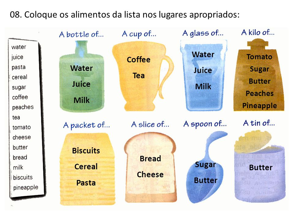 08. Coloque os alimentos da lista nos lugares apropriados: Water Juice Milk Coffee Tea Water Juice Milk Tomato Sugar Butter Peaches Pineapple Biscuits