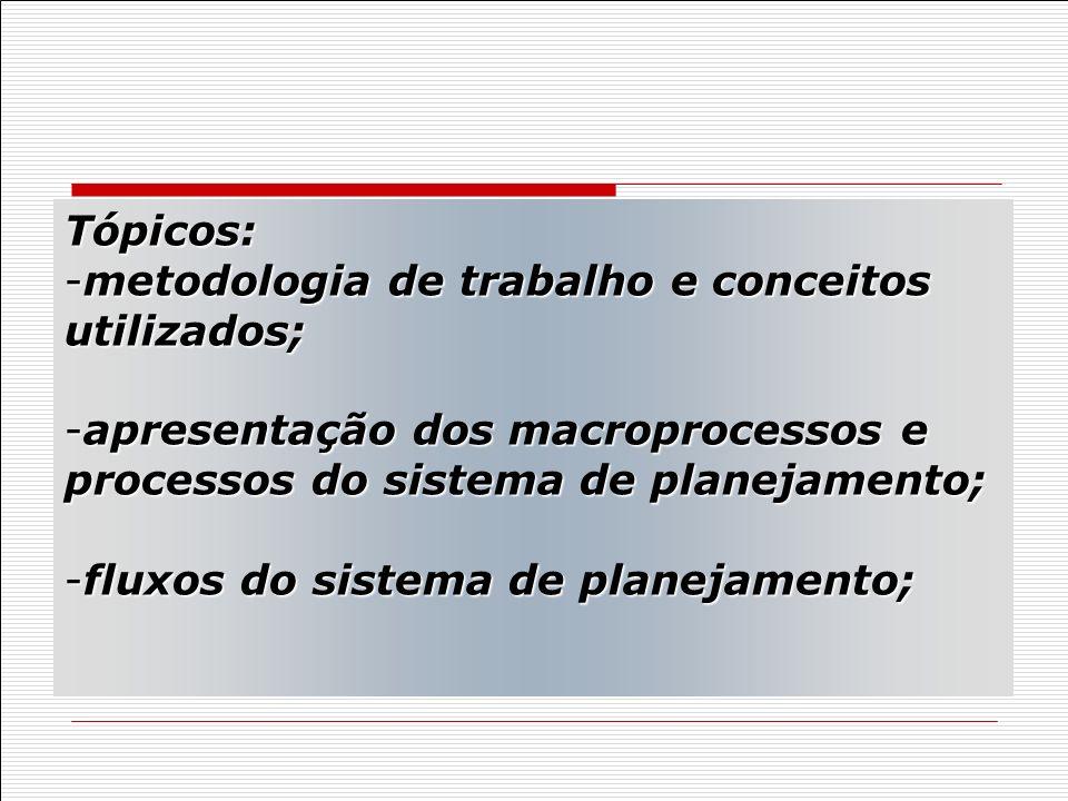 Tópicos: -metodologia de trabalho e conceitos utilizados; -apresentação dos macroprocessos e processos do sistema de planejamento; -fluxos do sistema