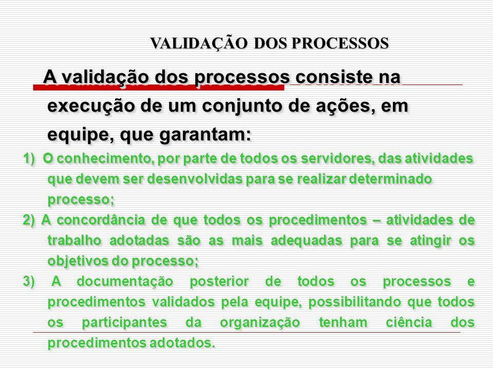 A validação dos processos consiste na execução de um conjunto de ações, em equipe, que garantam: A validação dos processos consiste na execução de um