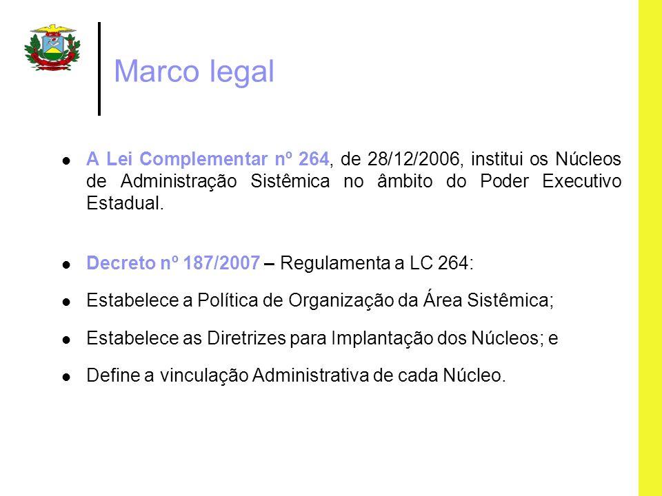 Marco legal A Lei Complementar nº 264, de 28/12/2006, institui os Núcleos de Administração Sistêmica no âmbito do Poder Executivo Estadual. Decreto nº