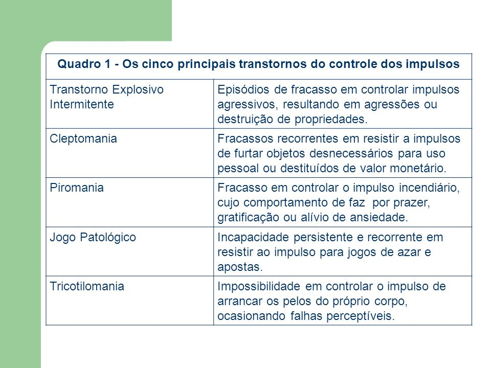 Quadro 1 - Os cinco principais transtornos do controle dos impulsos Transtorno Explosivo Intermitente Episódios de fracasso em controlar impulsos agre