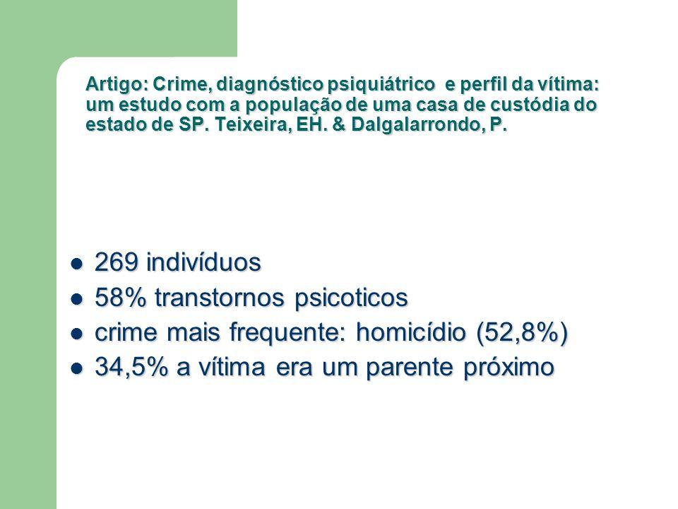Artigo: Crime, diagnóstico psiquiátrico e perfil da vítima: um estudo com a população de uma casa de custódia do estado de SP. Teixeira, EH. & Dalgala