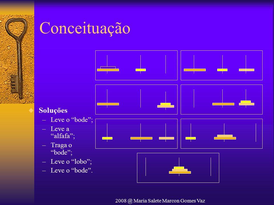 2008 @ Maria Salete Marcon Gomes Vaz Conceituação Soluções –Leve o bode; –Leve a alfafa; –Traga o bode; –Leve o lobo; –Leve o bode.