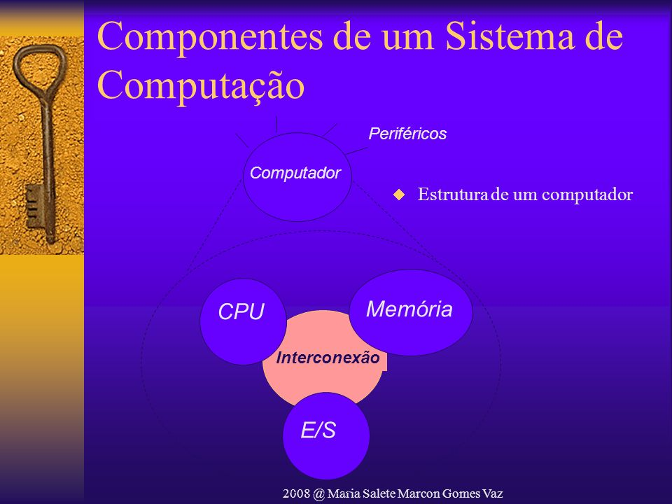 2008 @ Maria Salete Marcon Gomes Vaz Interconexão Componentes de um Sistema de Computação CPU Memória E/S Computador Periféricos Estrutura de um compu
