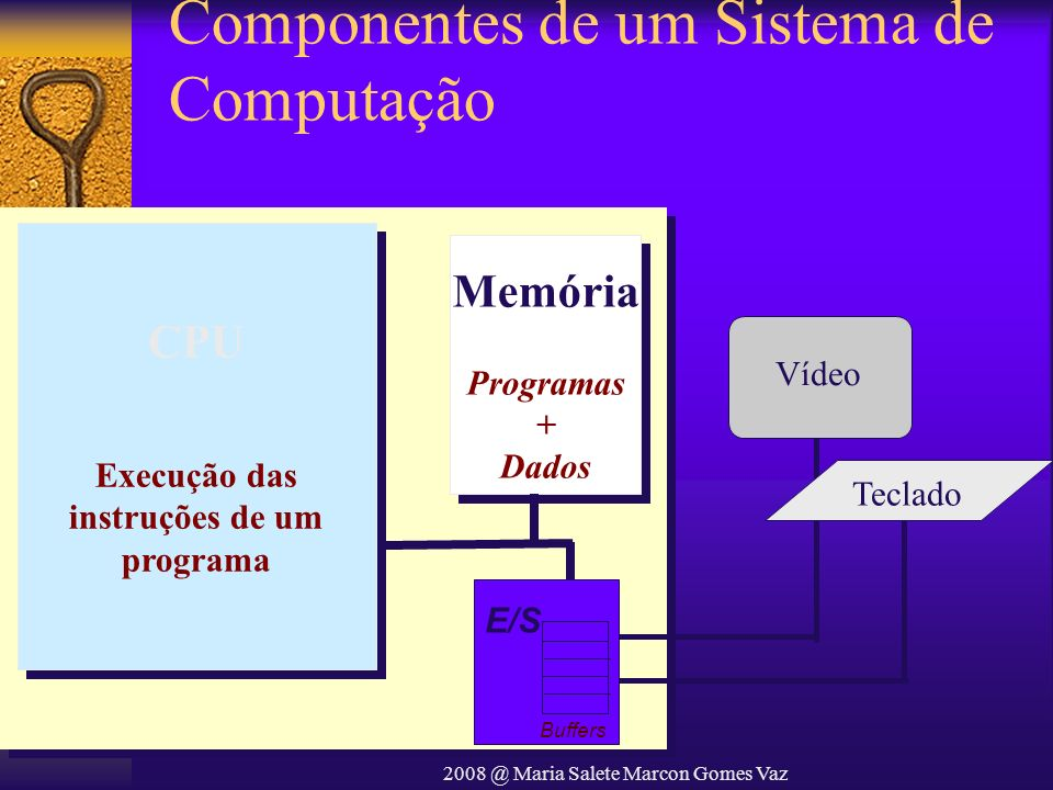 2008 @ Maria Salete Marcon Gomes Vaz Componentes de um Sistema de Computação Vídeo Teclado CPU Execução das instruções de um programa CPU Execução das