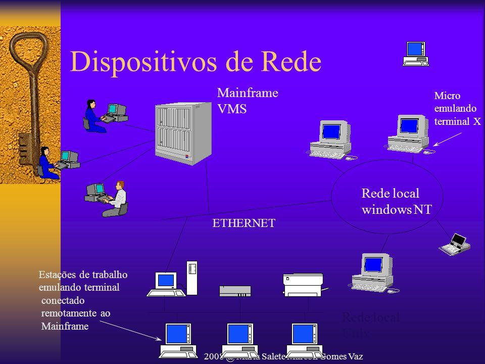 2008 @ Maria Salete Marcon Gomes Vaz Dispositivos de Rede Mainframe VMS Rede local Unix Rede local windows NT Estações de trabalho emulando terminal c