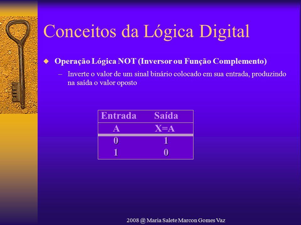 2008 @ Maria Salete Marcon Gomes Vaz Conceitos da Lógica Digital Operação Lógica NOT (Inversor ou Função Complemento) –Inverte o valor de um sinal bin