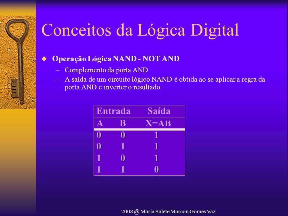 2008 @ Maria Salete Marcon Gomes Vaz Conceitos da Lógica Digital Operação Lógica NAND - NOT AND –Complemento da porta AND –A saída de um circuito lógi