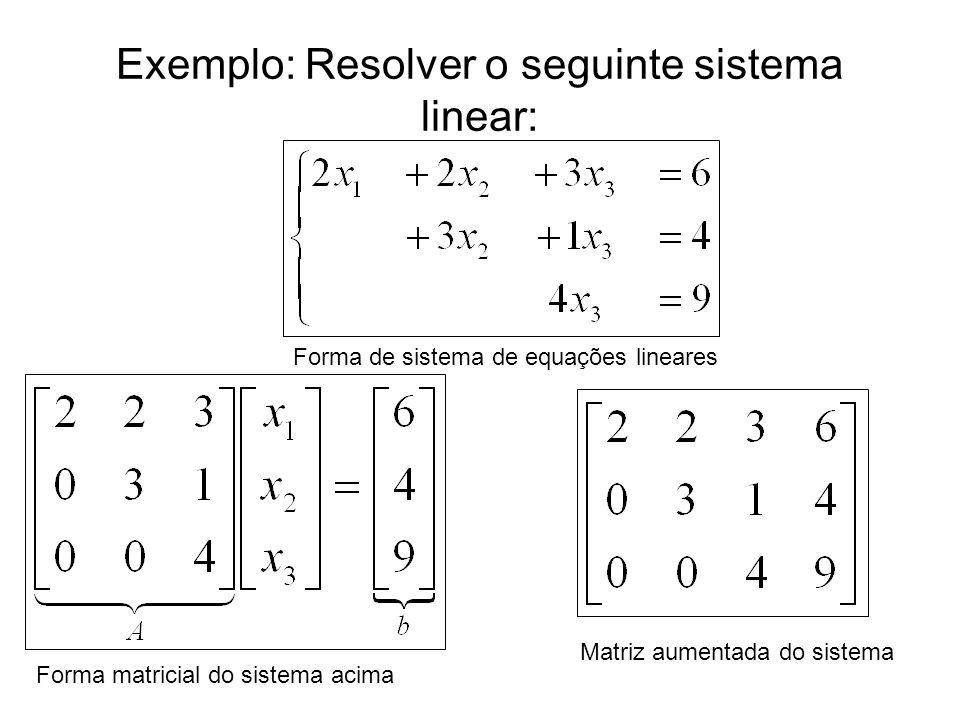 Exemplo: Resolver o seguinte sistema linear: Forma de sistema de equações lineares Forma matricial do sistema acima Matriz aumentada do sistema