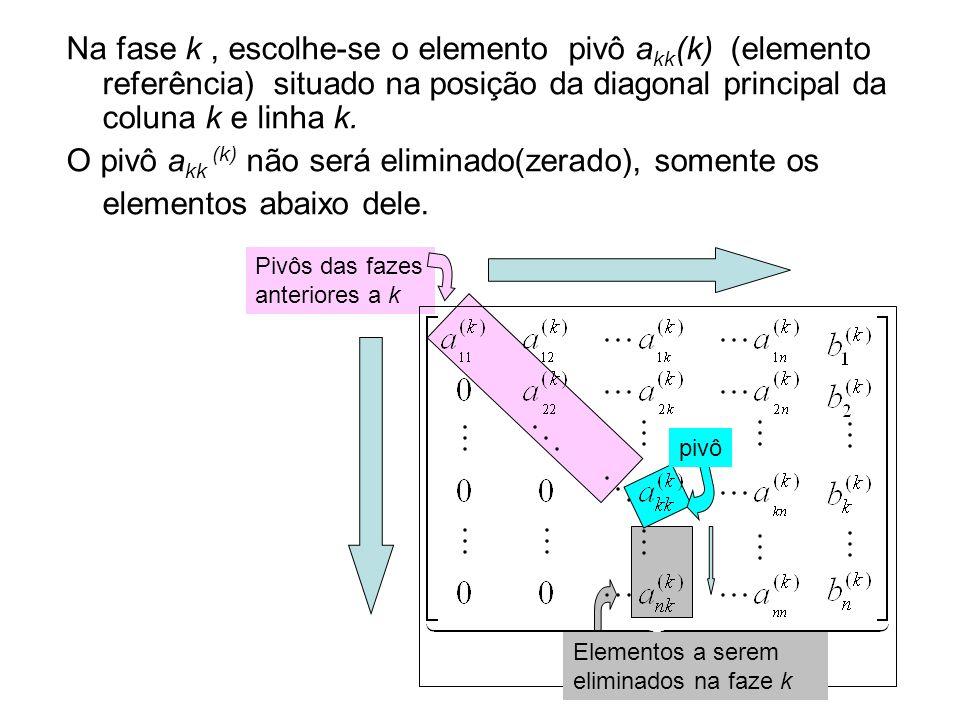 Na fase k, escolhe-se o elemento pivô a kk (k) (elemento referência) situado na posição da diagonal principal da coluna k e linha k. O pivô a kk (k) n