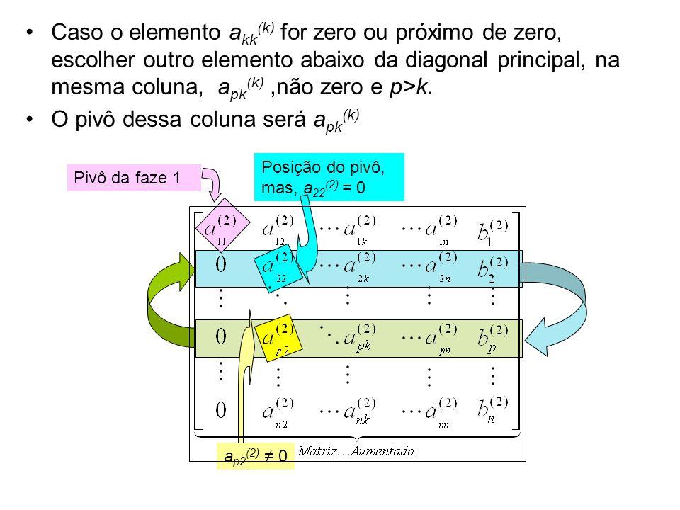 Caso o elemento a kk (k) for zero ou próximo de zero, escolher outro elemento abaixo da diagonal principal, na mesma coluna, a pk (k),não zero e p>k.