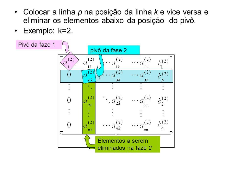 Colocar a linha p na posição da linha k e vice versa e eliminar os elementos abaixo da posição do pivô. Exemplo: k=2. Pivô da faze 1 pivô da fase 2 El