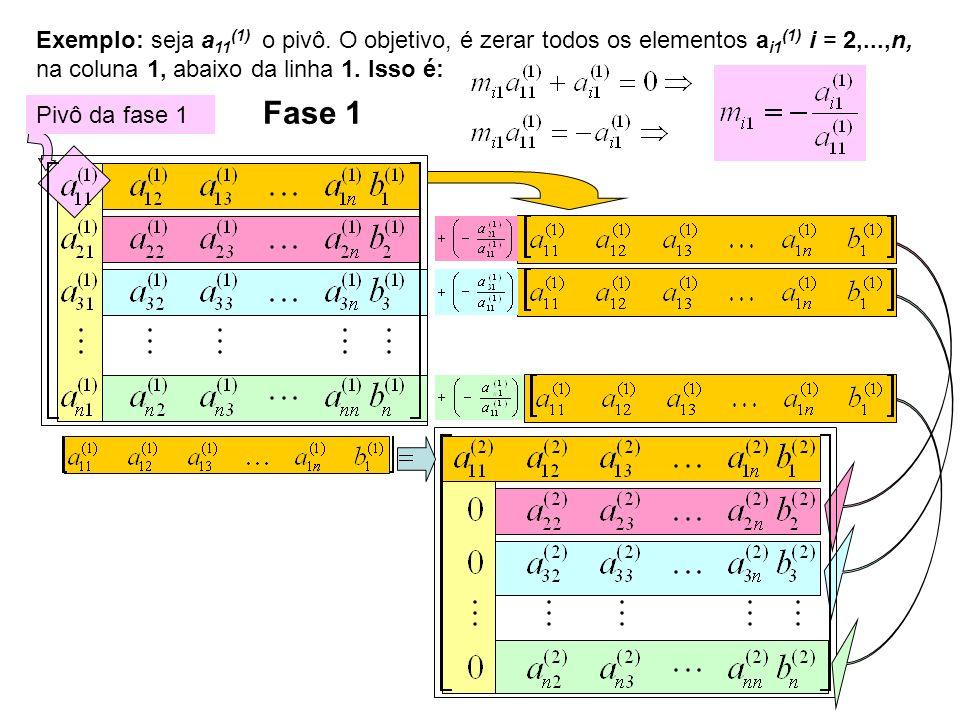 Exemplo: seja a 11 (1) o pivô. O objetivo, é zerar todos os elementos a i1 (1) i = 2,...,n, na coluna 1, abaixo da linha 1. Isso é: Pivô da fase 1 Fas
