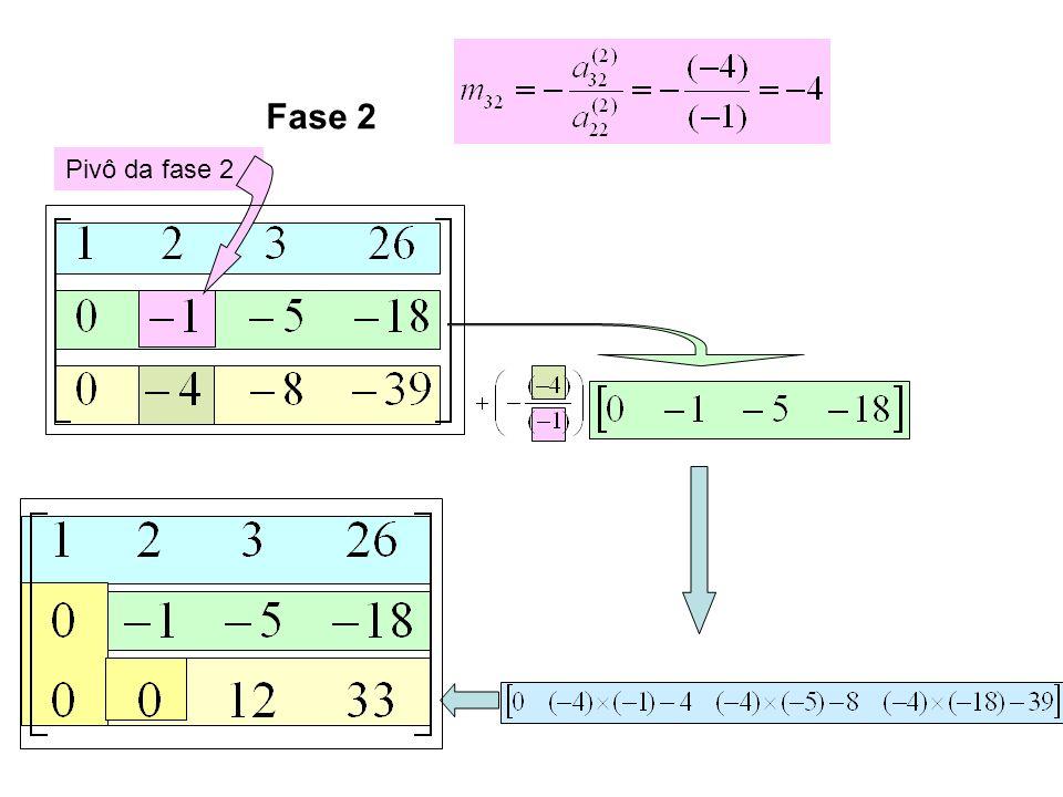 Pivô da fase 2 Fase 2