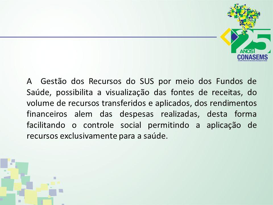 A Gestão dos Recursos do SUS por meio dos Fundos de Saúde, possibilita a visualização das fontes de receitas, do volume de recursos transferidos e apl