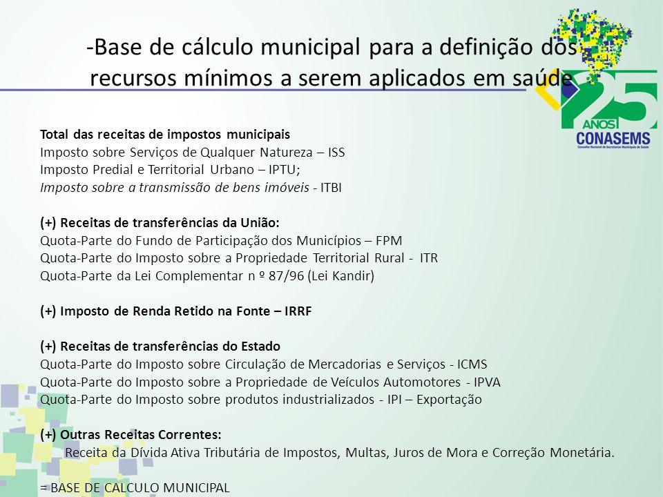 -Base de cálculo municipal para a definição dos recursos mínimos a serem aplicados em saúde Total das receitas de impostos municipais Imposto sobre Se