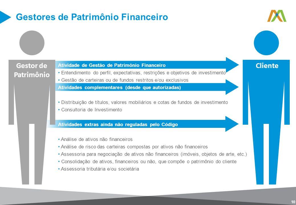 Gestores de Patrimônio Financeiro 10 Gestor de Patrimônio Cliente Atividade de Gestão de Patrimônio Financeiro Entendimento do perfil, expectativas, r