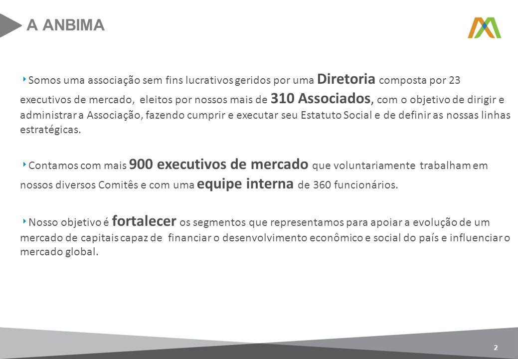 A ANBIMA 2 Somos uma associação sem fins lucrativos geridos por uma Diretoria composta por 23 executivos de mercado, eleitos por nossos mais de 310 As
