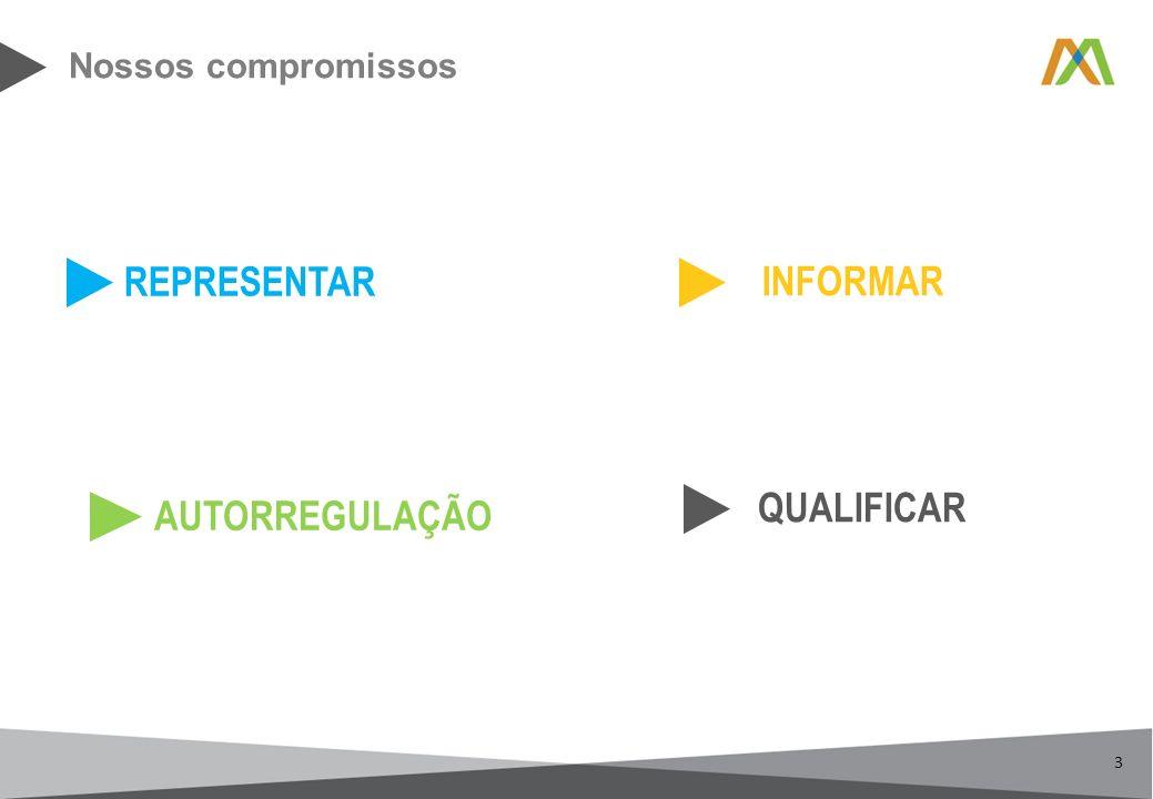 14 Distribuição de clientes por região geográfica 84% dos grupos econômicos possuem domicílio em no Estado de São Paulo Sendo que, 91,9% destes estão situados na Grande São Paulo e 8,1% no interior Estatística - Gestores de Patrimônio Financeiro