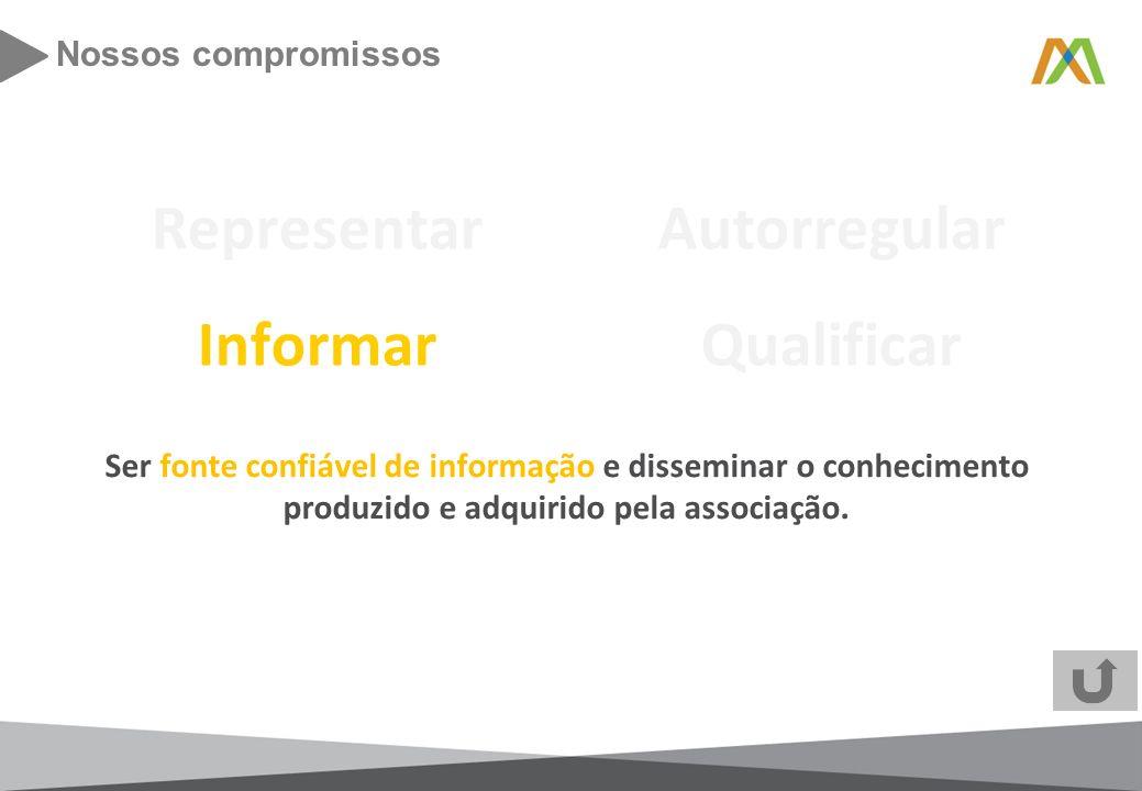 Representar Informar Autorregular Qualificar Ser fonte confiável de informação e disseminar o conhecimento produzido e adquirido pela associação. Noss