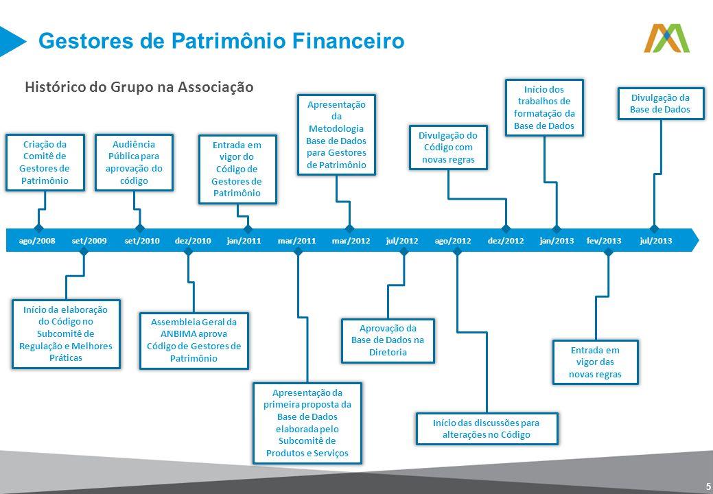5 Histórico do Grupo na Associação Gestores de Patrimônio Financeiro ago/2008 set/2009 set/2010 dez/2010 jan/2011 mar/2011 mar/2012 jul/2012 ago/2012