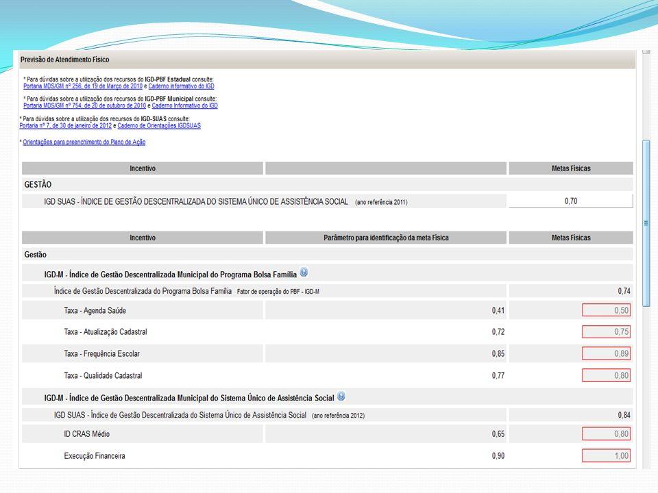 Seção Previsão de Atendimento - Ainda na Seção Previsão de Atendimento Físico * Gestão – IGD SUAS, você deverá selecionar as Macro Ações onde serão aplicados os recursos – IGD.