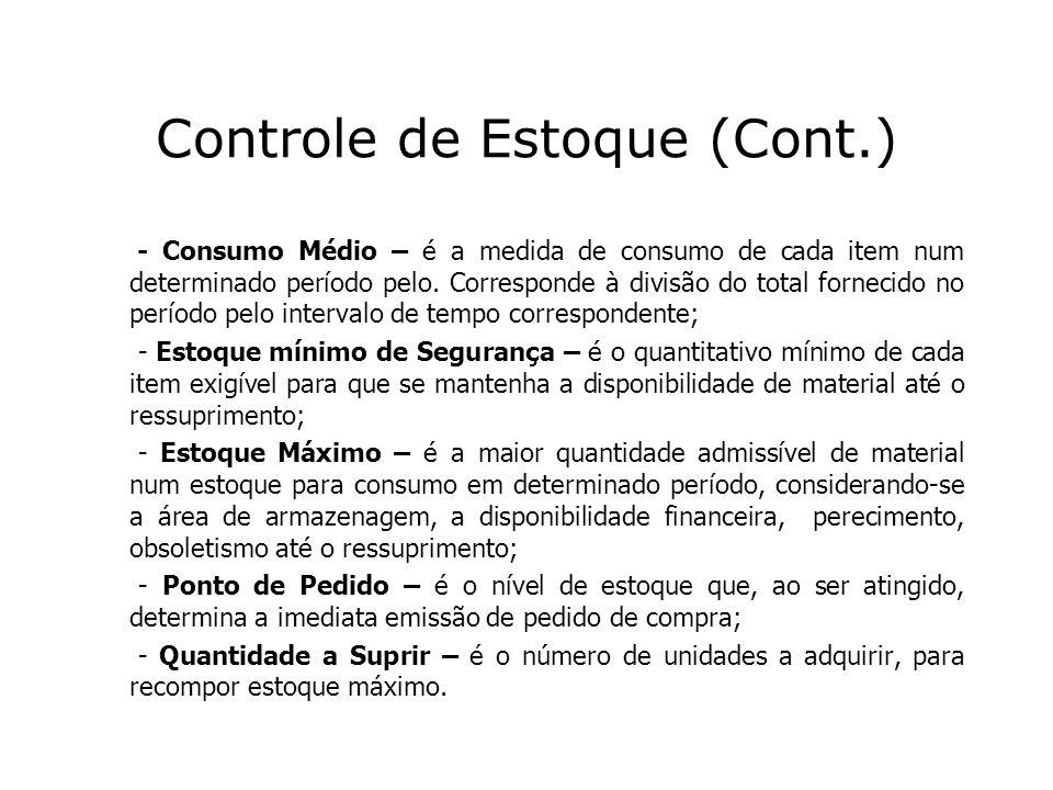Controle de Estoque (Cont.) - Consumo Médio – é a medida de consumo de cada item num determinado período pelo. Corresponde à divisão do total fornecid