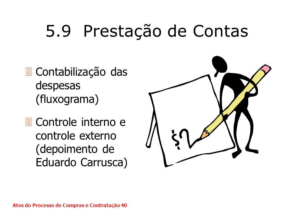 5.9 Prestação de Contas 3Contabilização das despesas (fluxograma) 3Controle interno e controle externo (depoimento de Eduardo Carrusca) Atos do Proces