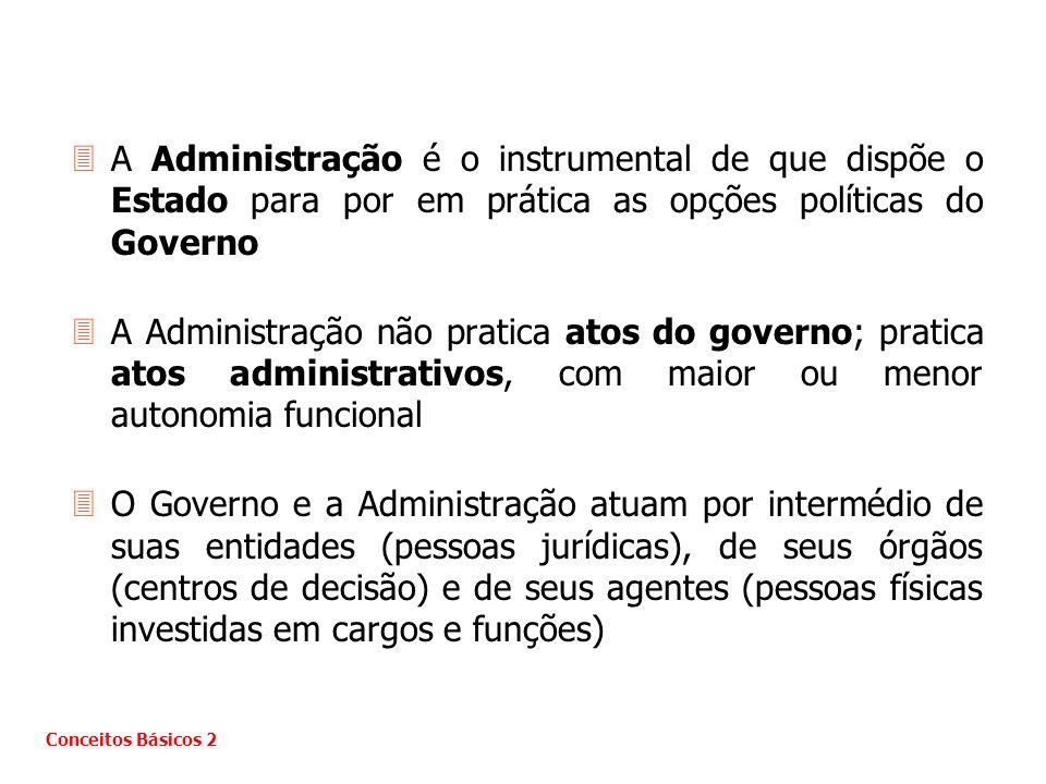 3A Administração é o instrumental de que dispõe o Estado para por em prática as opções políticas do Governo 3A Administração não pratica atos do gover