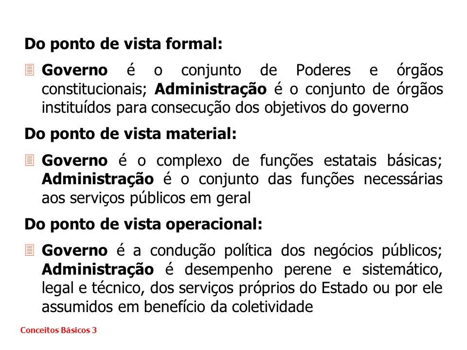 Do ponto de vista formal: 3Governo é o conjunto de Poderes e órgãos constitucionais; Administração é o conjunto de órgãos instituídos para consecução