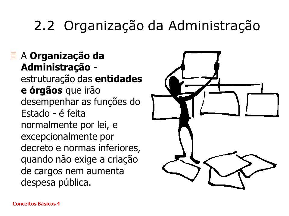 2.2 Organização da Administração 3A Organização da Administração - estruturação das entidades e órgãos que irão desempenhar as funções do Estado - é f