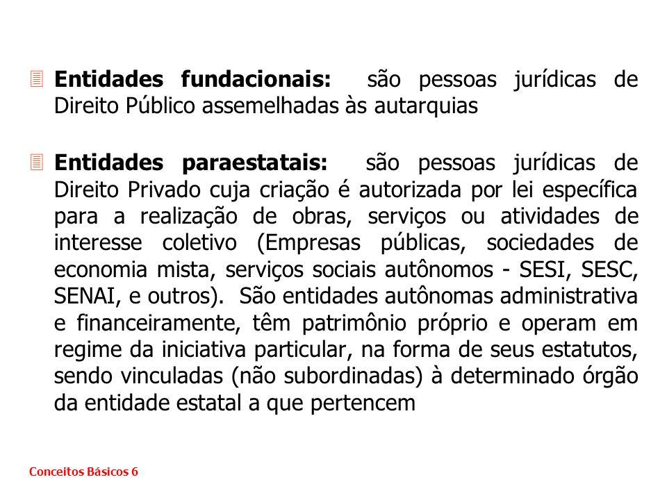 3Entidades fundacionais: são pessoas jurídicas de Direito Público assemelhadas às autarquias 3Entidades paraestatais: são pessoas jurídicas de Direito