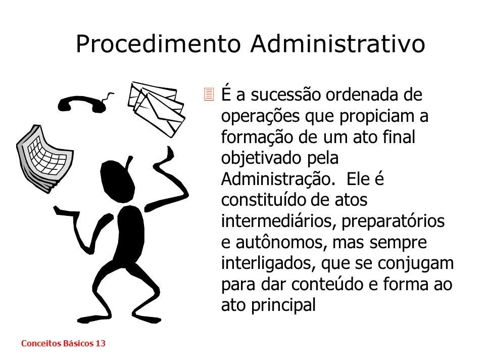 Procedimento Administrativo 3É a sucessão ordenada de operações que propiciam a formação de um ato final objetivado pela Administração. Ele é constitu