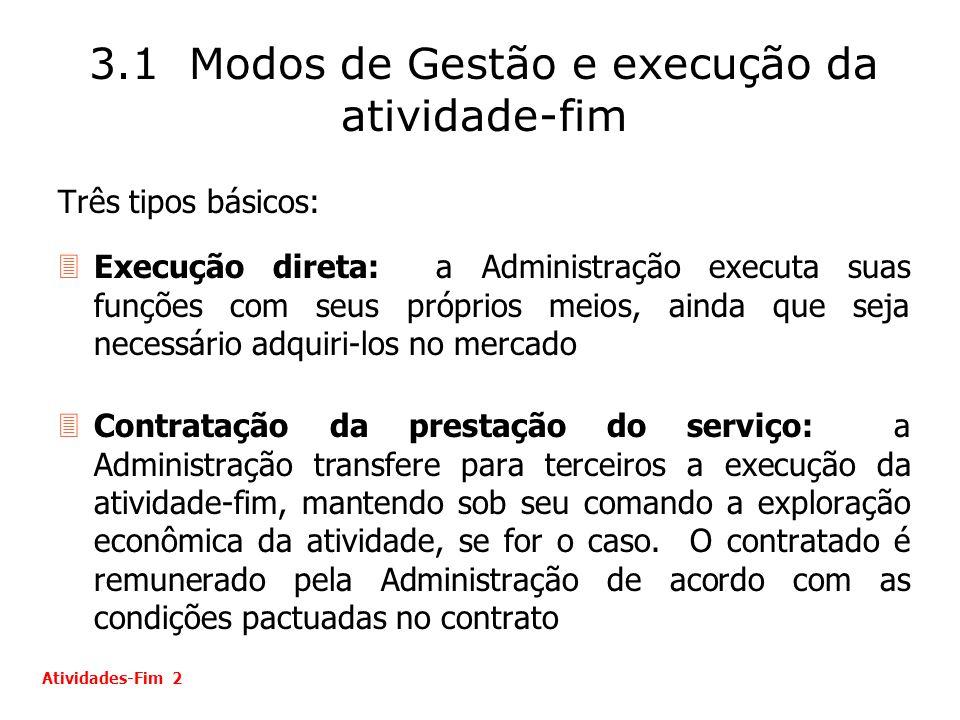 3.1 Modos de Gestão e execução da atividade-fim Três tipos básicos: 3Execução direta: a Administração executa suas funções com seus próprios meios, ai