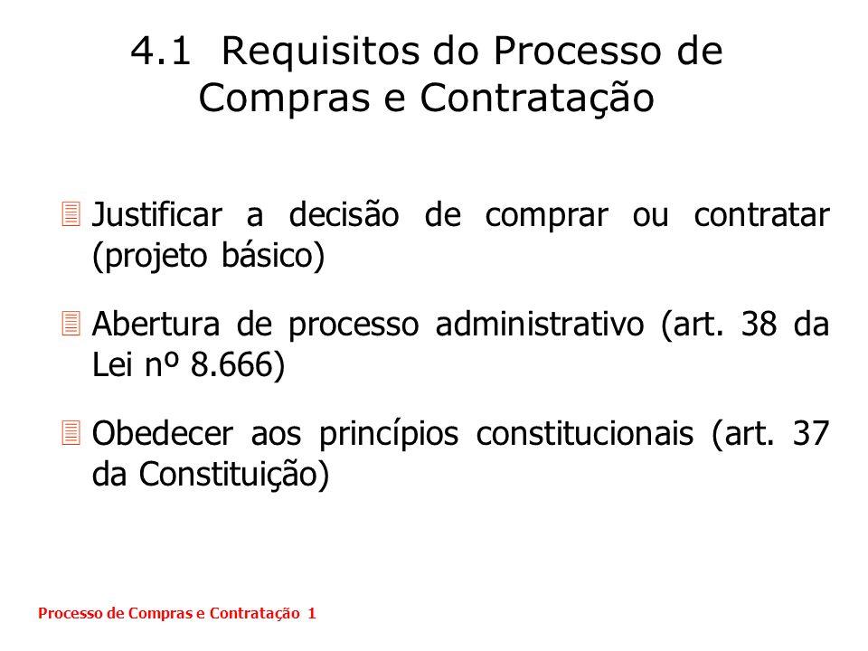 4.1 Requisitos do Processo de Compras e Contratação 3Justificar a decisão de comprar ou contratar (projeto básico) 3Abertura de processo administrativ