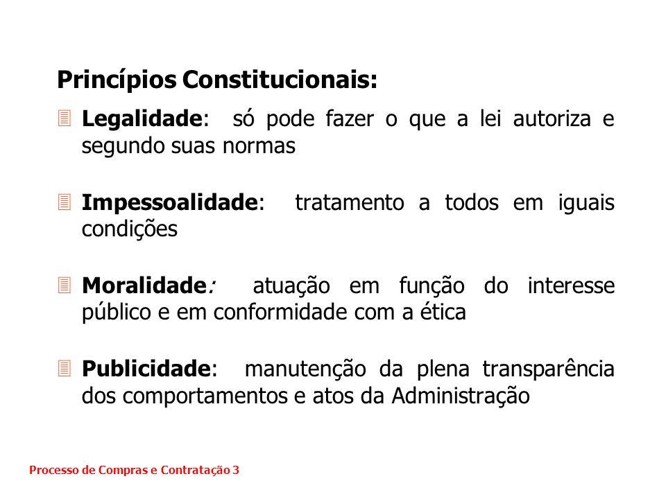 Princípios Constitucionais: 3Legalidade: só pode fazer o que a lei autoriza e segundo suas normas 3Impessoalidade: tratamento a todos em iguais condiç