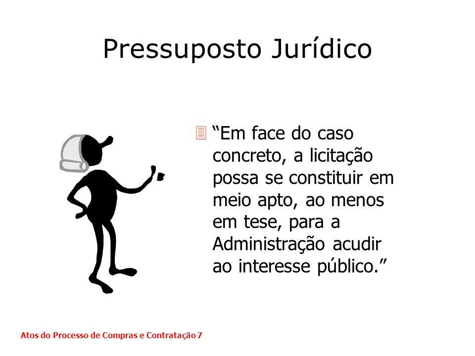 Pressuposto Jurídico 3Em face do caso concreto, a licitação possa se constituir em meio apto, ao menos em tese, para a Administração acudir ao interes