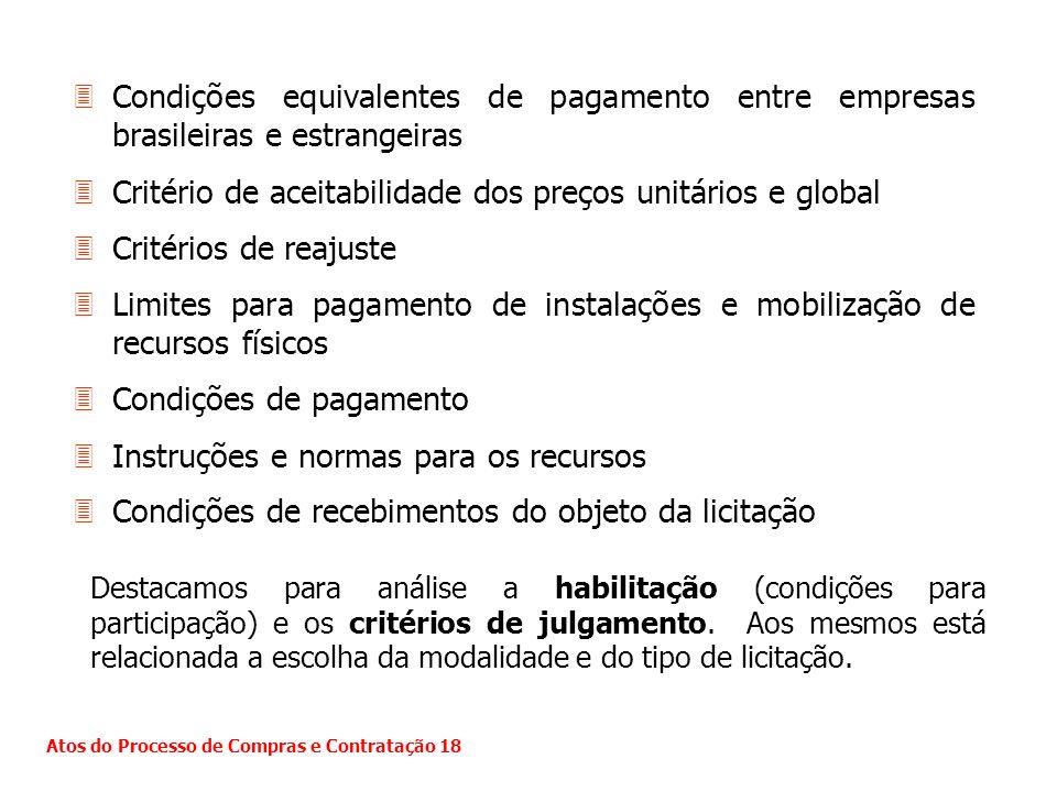 3Condições equivalentes de pagamento entre empresas brasileiras e estrangeiras 3Critério de aceitabilidade dos preços unitários e global 3Critérios de