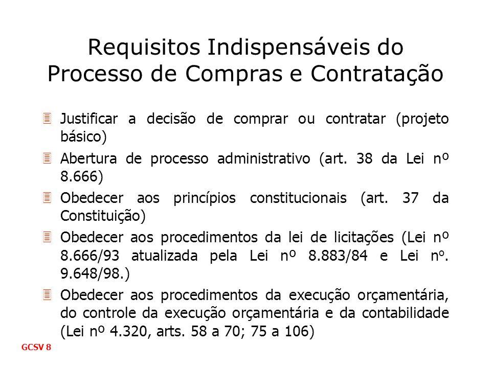 Principais etapas do Processo de Compras e Contratação Procedimentos:Lei: 3Justificar a decisão (projeto básico)8.666 3Abrir processo administrativo8.666 3Reservar recursos (empenho da despesa)4.320 3Realização da licitação8.666 3Formalização do contrato8.666 3Execução do contrato (recebimento do bem ou serviço/liquidação da despesa) 8.666/4.320 3Pagamento (realização da despesa)4.320 3Controle dos registros das despesas 4.320 3Prestação de contas (balanço e controle interno) 4.320 GCSV 9