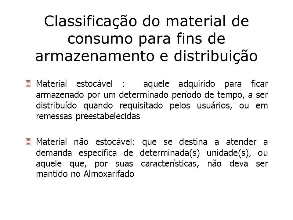 Classificação do material de consumo para fins de armazenamento e distribuição 3Material estocável : aquele adquirido para ficar armazenado por um det