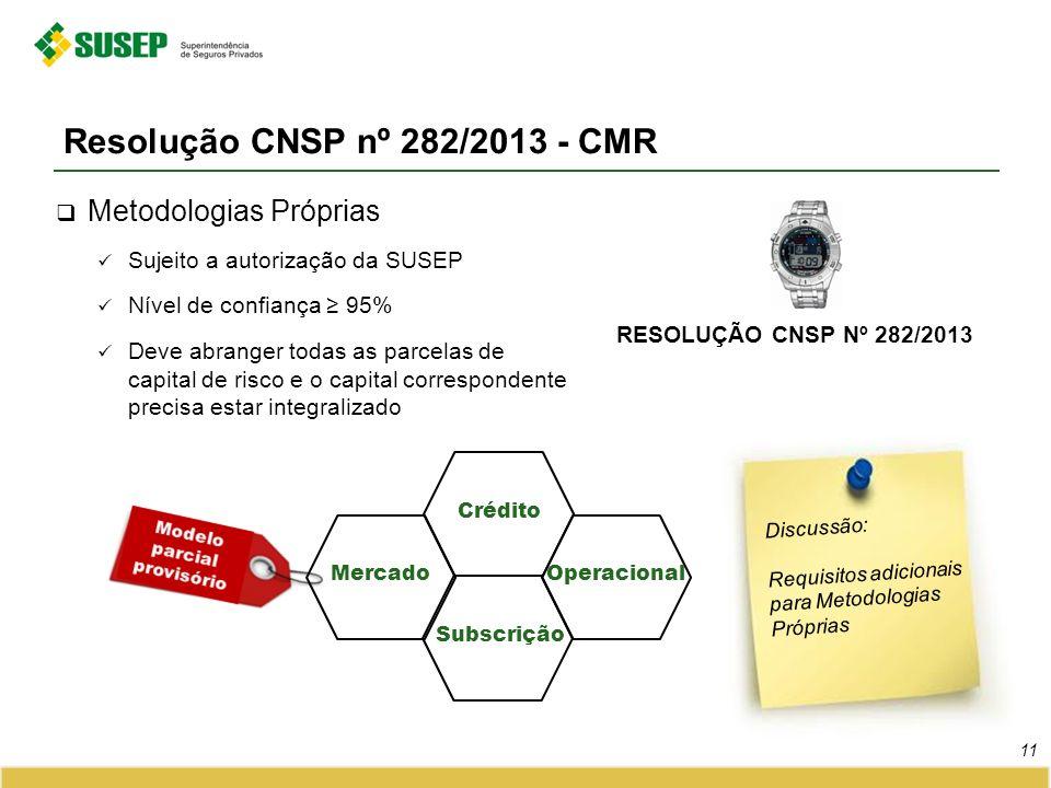 Resolução CNSP nº 282/2013 - CMR 11 Metodologias Próprias Sujeito a autorização da SUSEP Nível de confiança 95% Deve abranger todas as parcelas de cap