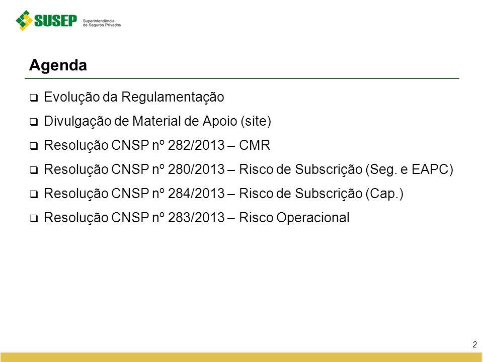 Agenda Evolução da Regulamentação Divulgação de Material de Apoio (site) Resolução CNSP nº 282/2013 – CMR Resolução CNSP nº 280/2013 – Risco de Subscr